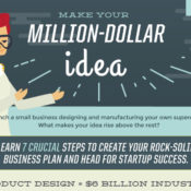 Make Your Million-Dollar Idea, Part 1 [Infographic]